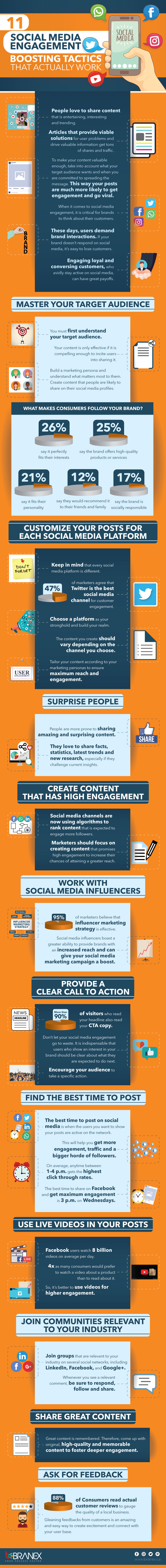 Creative Ways To Boost Social Media Engagement